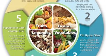 Vegan Diet Reduces Diabetes Symptoms More Than Traditional ADA Recommended Diet