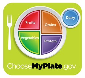 USDA Choose My Plate Campaign