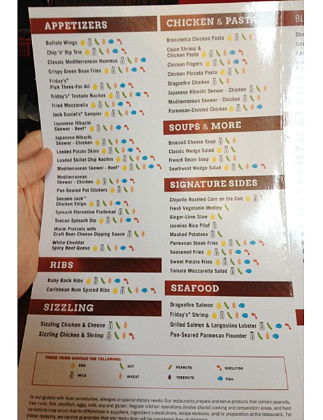 TGI Friday's Allergen Menu