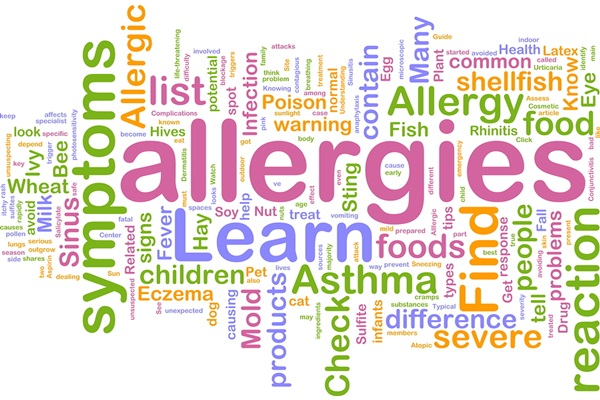 Food Allergies Word Cloud