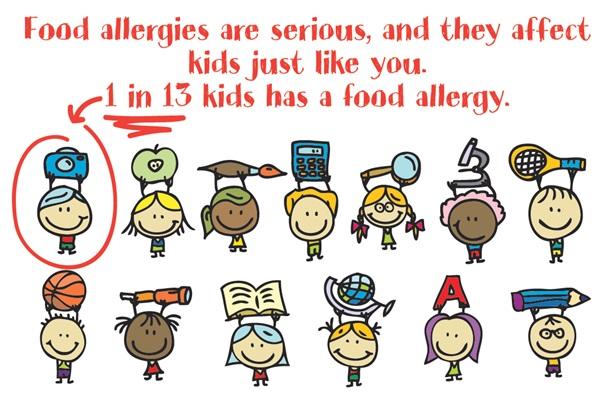 Food allergy awareness week news recipes resources go dairy free food allergy awareness week forumfinder Images