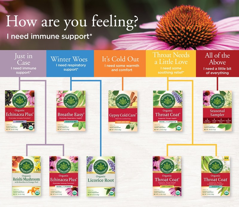Traditional Medicinals Organic Wellness Teas are Steeped in Health - reviews and info for this huge line of research backed teas - herbal, white, green, oolong - over 50 varie-teas!