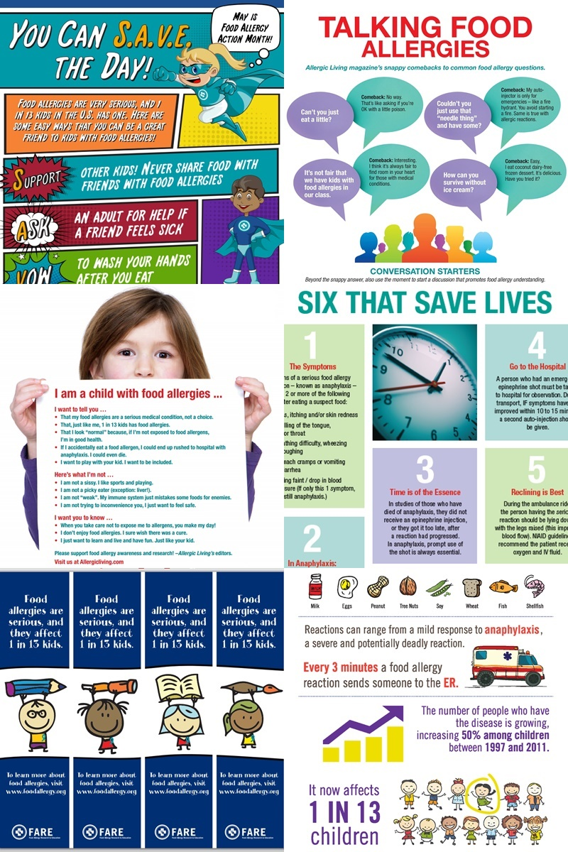 Food Allergy Awareness Week - Fun Infographics, Posters and other Helpful Printables