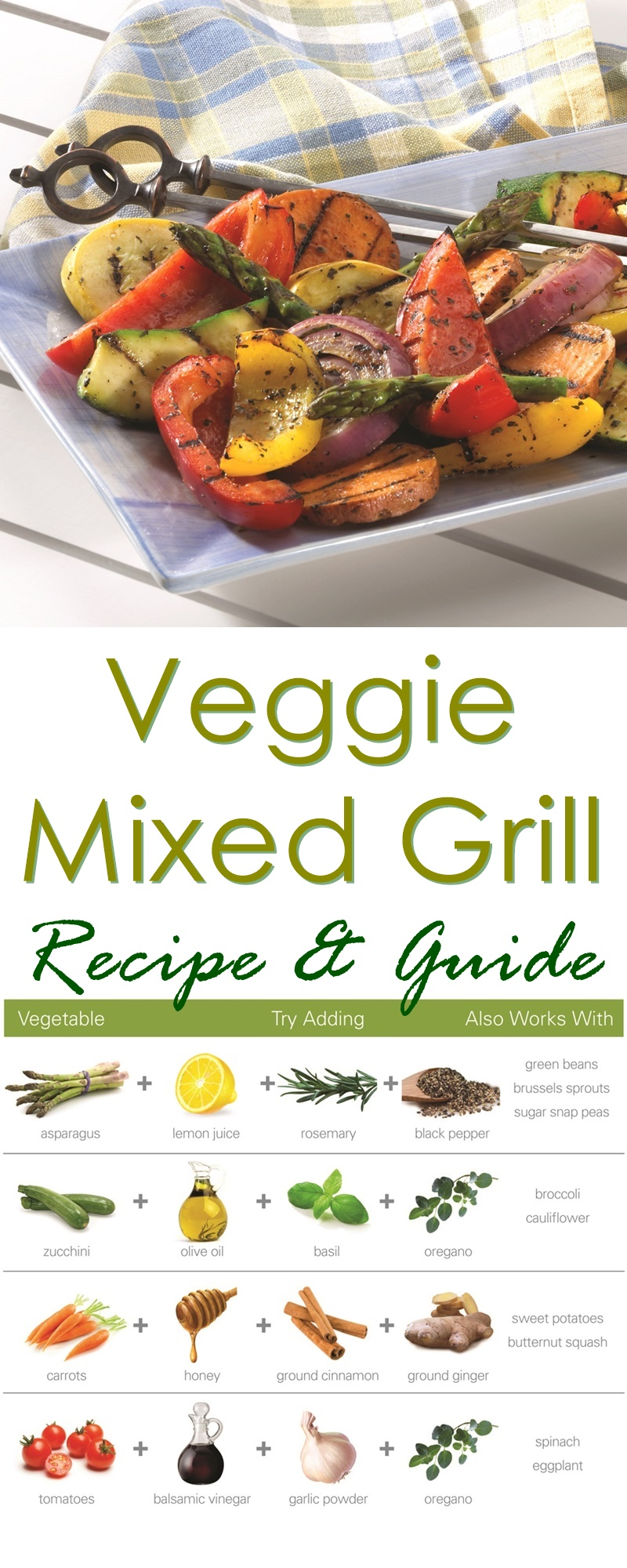 Vegetable Flavor Pairing Chart + Recipe for Garlic and Herb Mixed Vegetable Grill