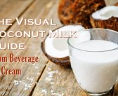 What is Coconut Milk? The Useful Guide from Beverage to Cream