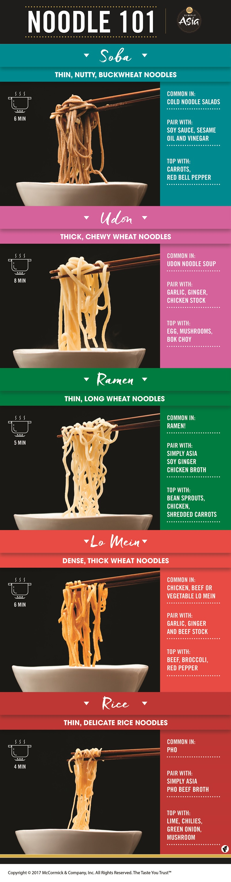 Asian Noodle Infographic + a Deconstructed Potsticker Noodles Recipe (dairy-free, egg-free, and nut-free with gluten-free and vegan options)