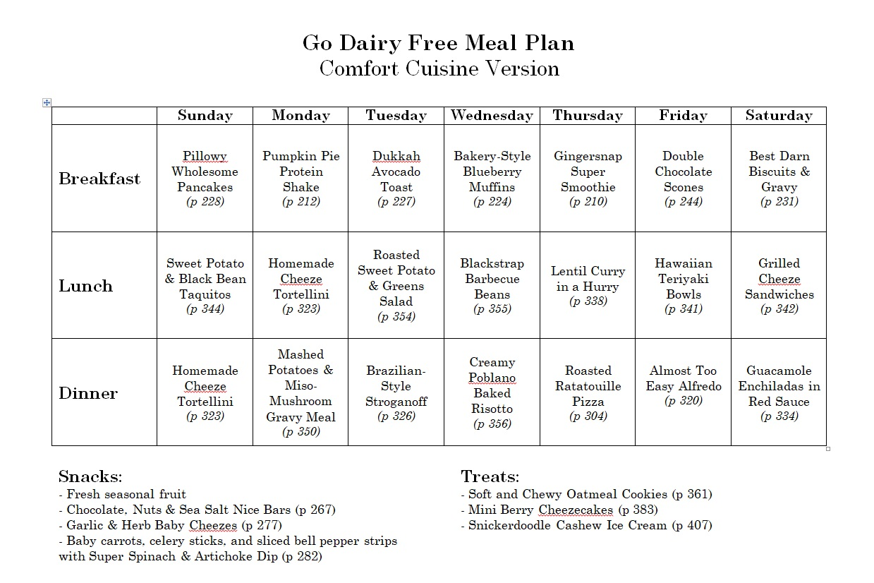 photograph regarding Printable Meal Plan identify Transfer Dairy Free of charge Dinner Method: Ease and comfort Food stuff Variation (Printable!)
