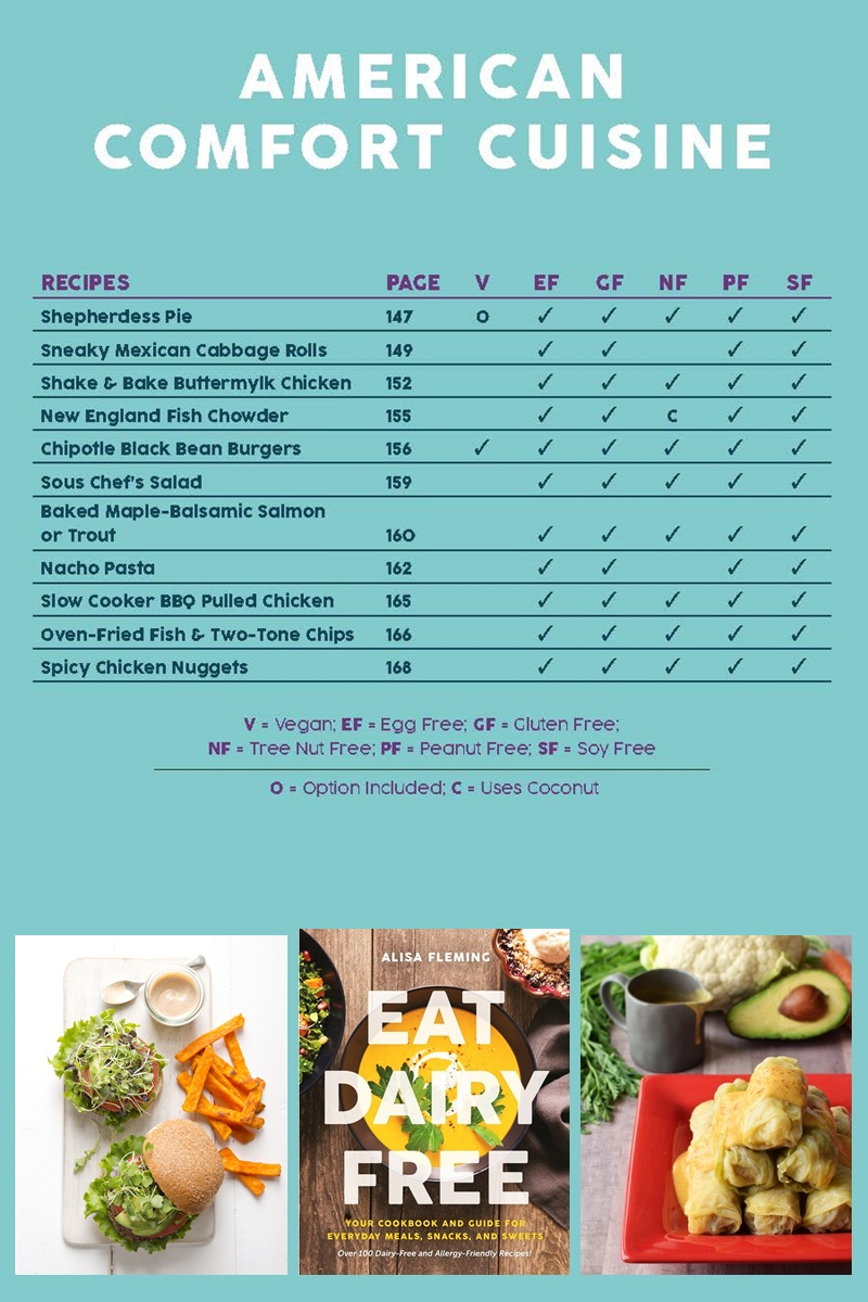 Eat Dairy Free Cookbook - Complete Recipe List with Allergen Charts - American Comfort Cuisine Chapter