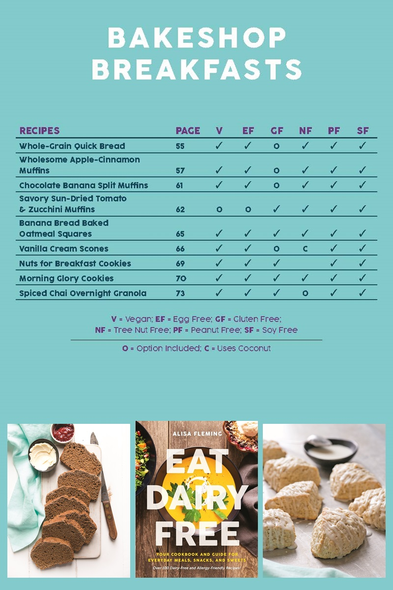 Eat Dairy Free Cookbook - Complete Recipe List with Allergen Charts - Bakeshop Breakfasts Chapter