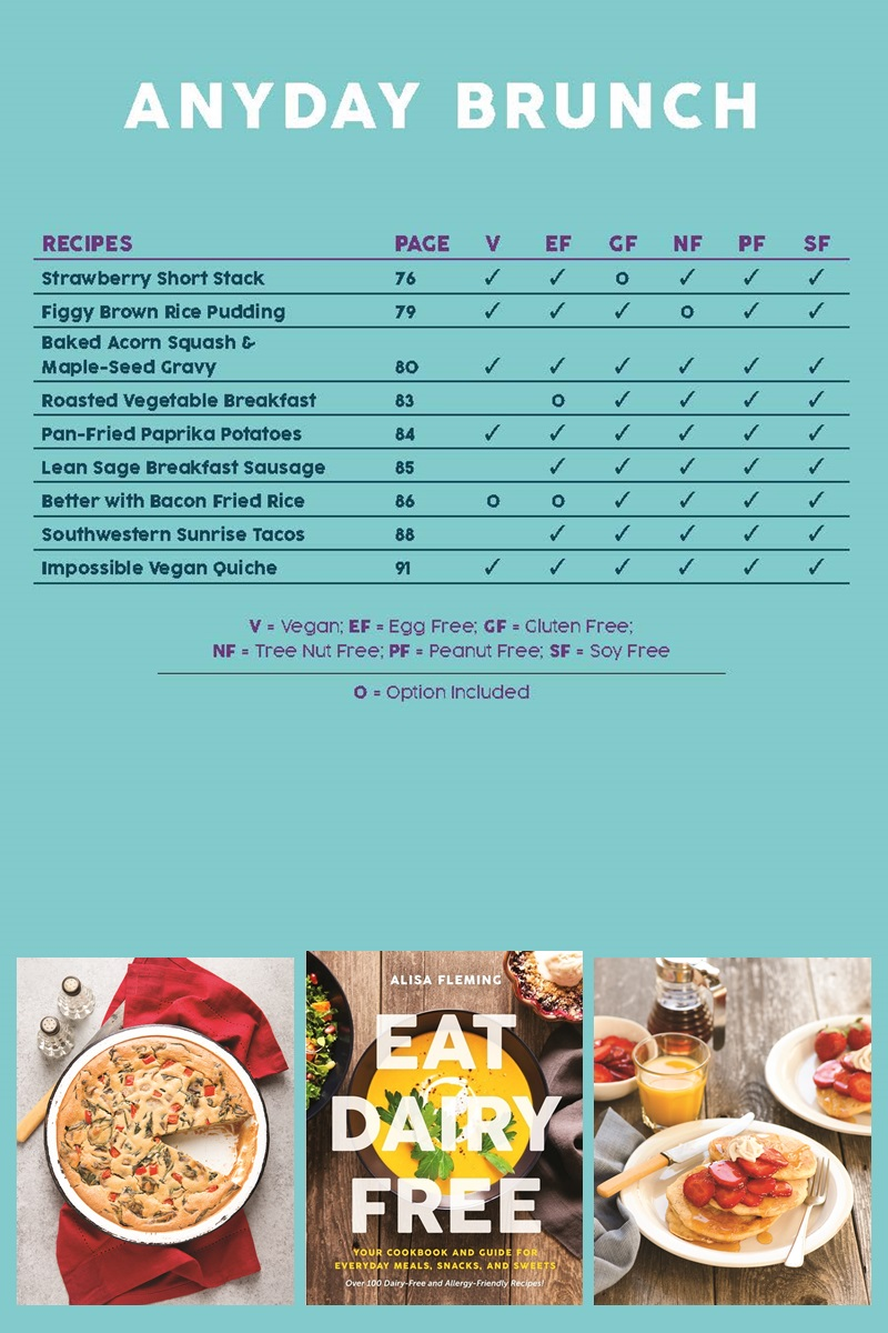 Eat Dairy Free Cookbook - Complete Recipe List with Allergen Charts - Anyday Brunch Chapter