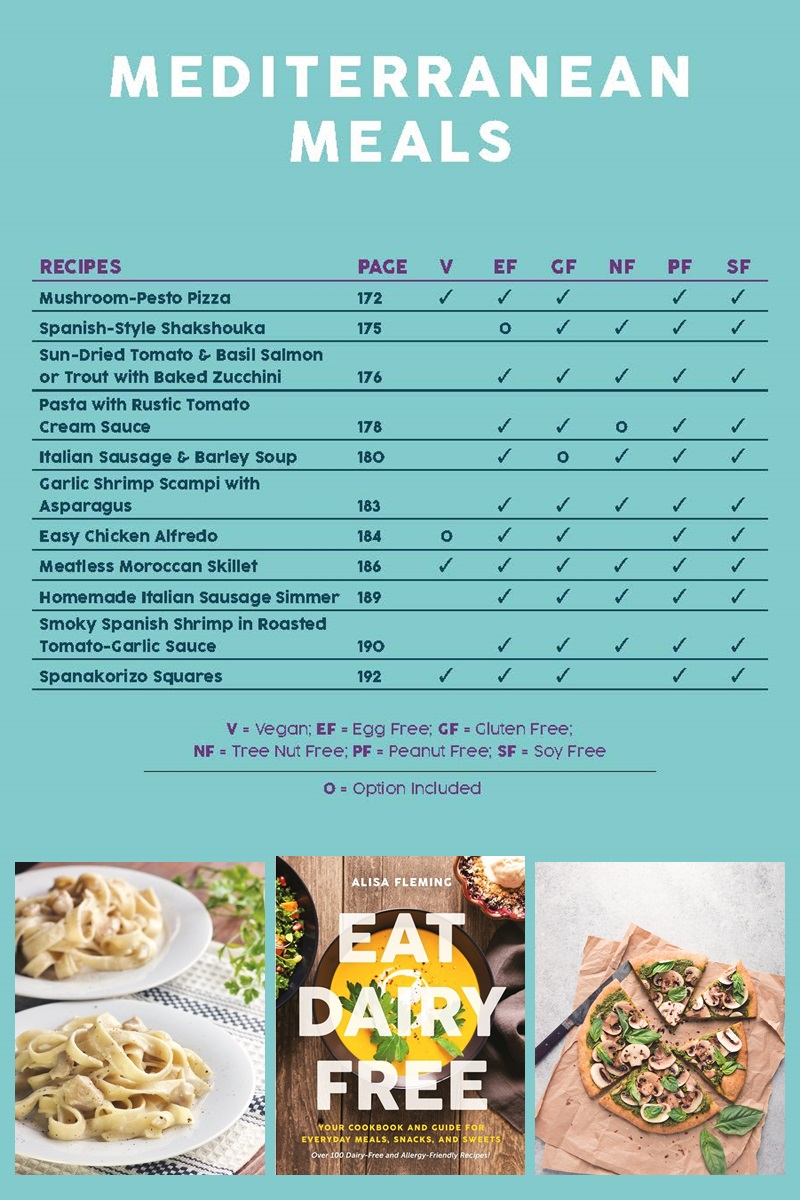 Eat Dairy Free Cookbook - Complete Recipe List with Allergen Charts - Mediterranean Meals Chapter
