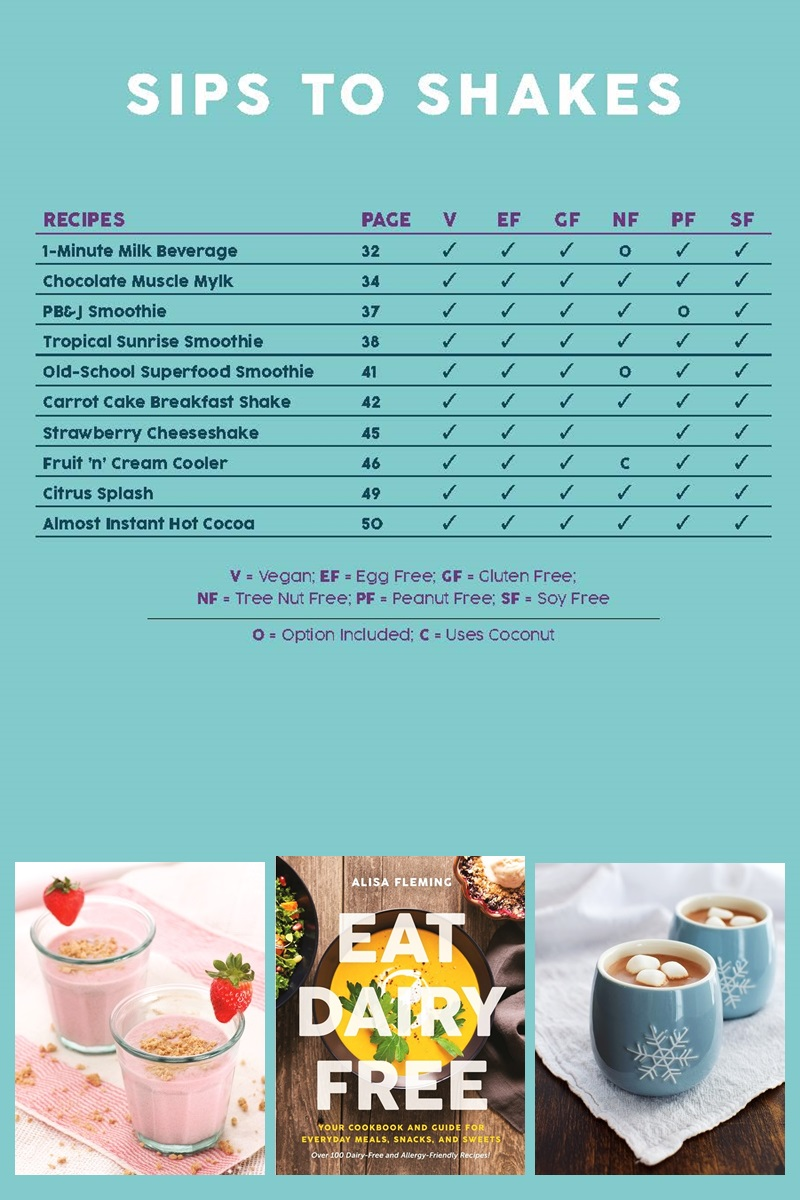 Eat Dairy Free Cookbook - Complete Recipe List with Allergen Charts - Sips to Shakes Chapter