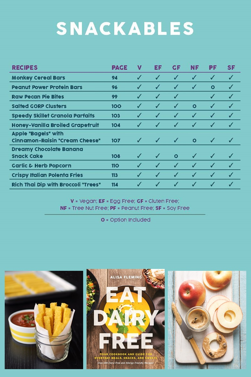 Eat Dairy Free Cookbook - Complete Recipe List with Allergen Charts - Snackables Chapter