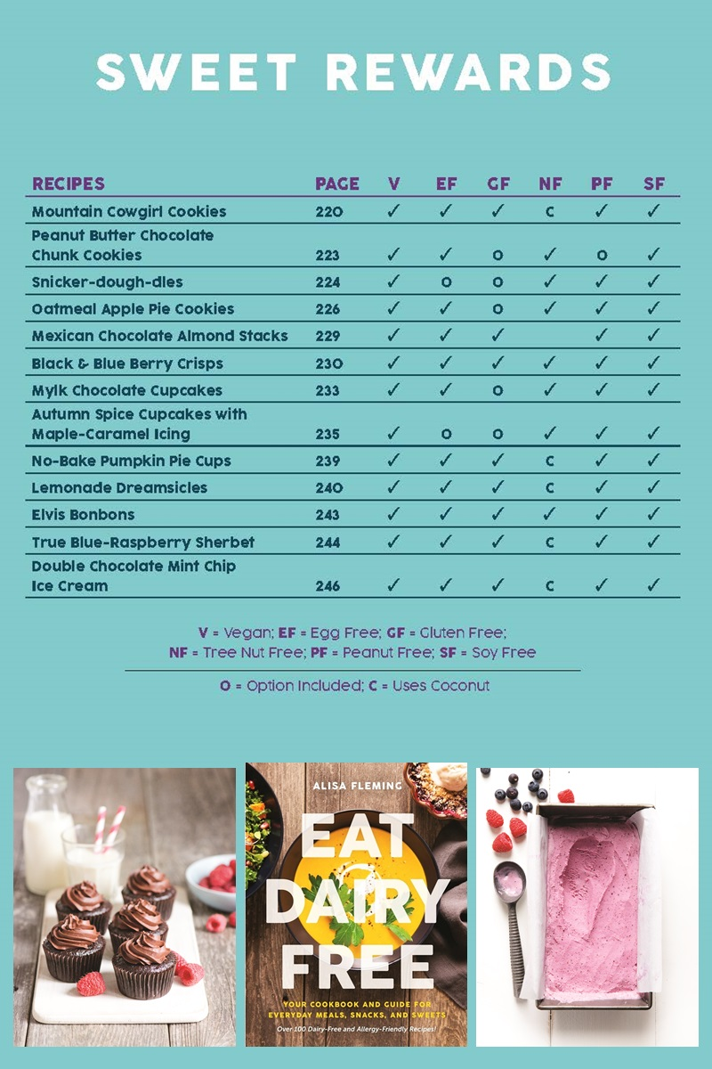 Eat Dairy Free Cookbook - Complete Recipe List with Allergen Charts - Sweet Rewards Dessert Chapter