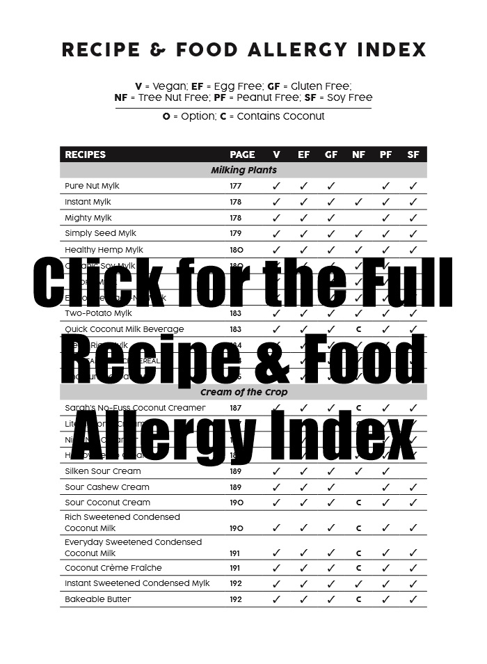 Complete Recipe List, Chapters, and Allergen Chart for the 2nd Edition of Go Dairy Free: The Guide and Cookbook (over 250 recipes!)