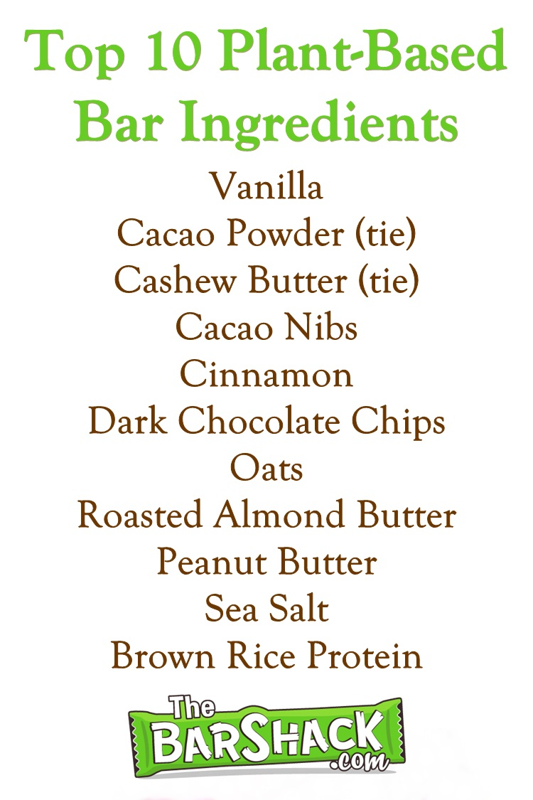 Your Favorite Bar Ingredients according to The Bar Shack. They Create Custom Dairy-Free Protein Bars - You Pick the Ingredients and You Name Your Perfect Protein Bars. Over 80 plant-based ingredients to choose from.