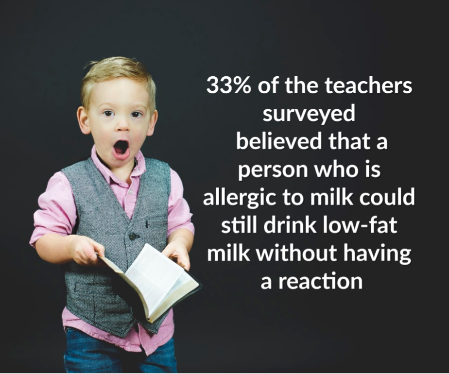 Food Allergies and Anxiety - Teacher knowledge on milk allergies